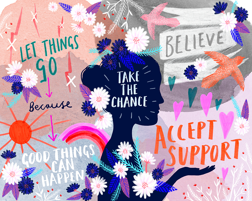 Courage and Positivity Mind Map · Lee Foster-Wilson